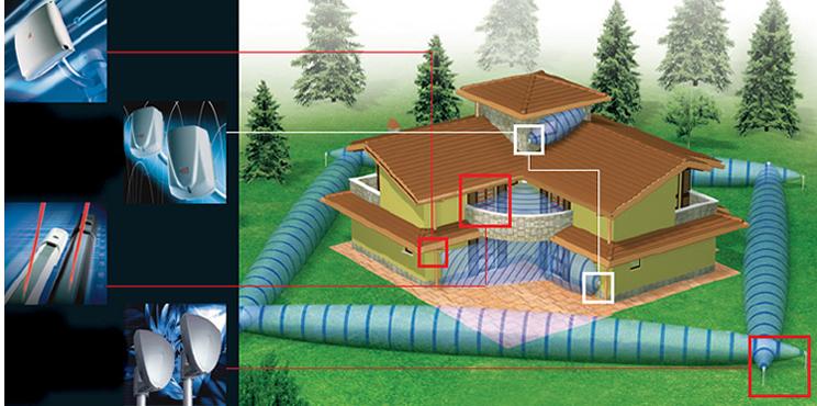 D xp antifurti - Sistema allarme casa migliore ...